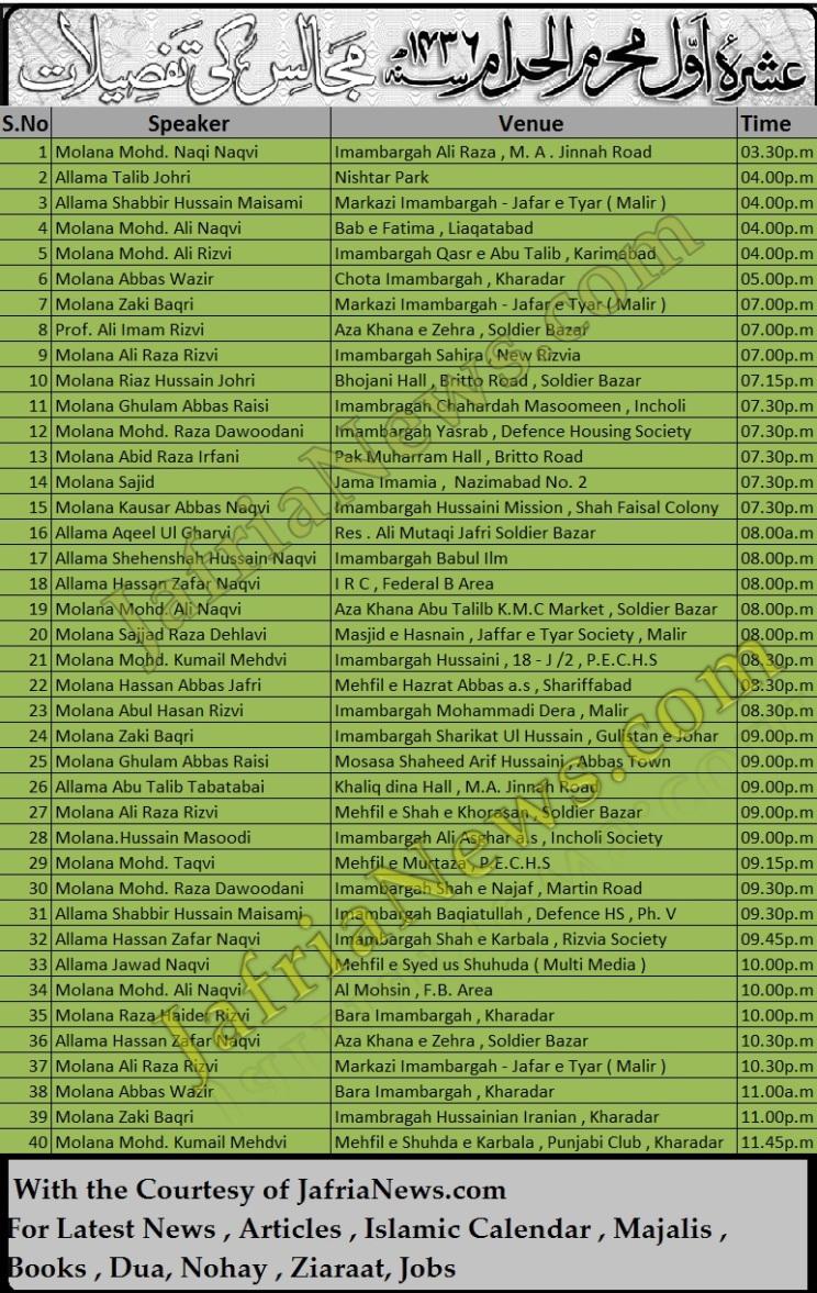 Muharram Majalis Schedule 2014