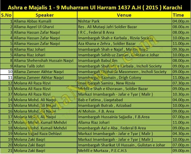 Muharram Majalis Schedule 2015. a