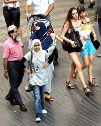 Spainish Muslime Population