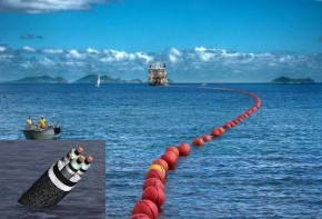 Iran's Subsea Electricity Export Cables to UAE , Qatar , Oman