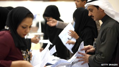 Kuwait's Parliamentary Elections 2013
