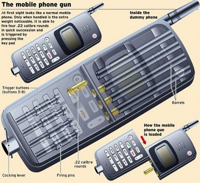 Mobile Phone Guns. a