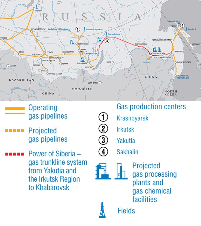 China Russia Gas Pipeline Project with Gazprom