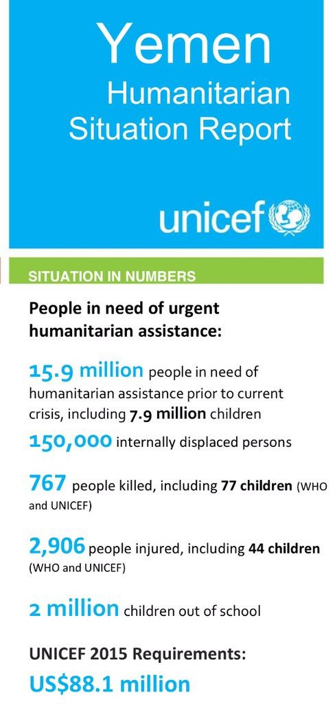 UNICEF Repost of Humanitarian Crisis in Yemen